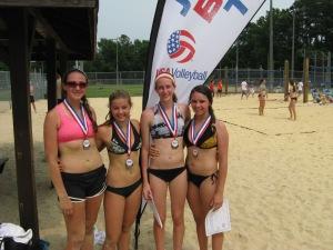 16U finalists at Carolina Grand Slam